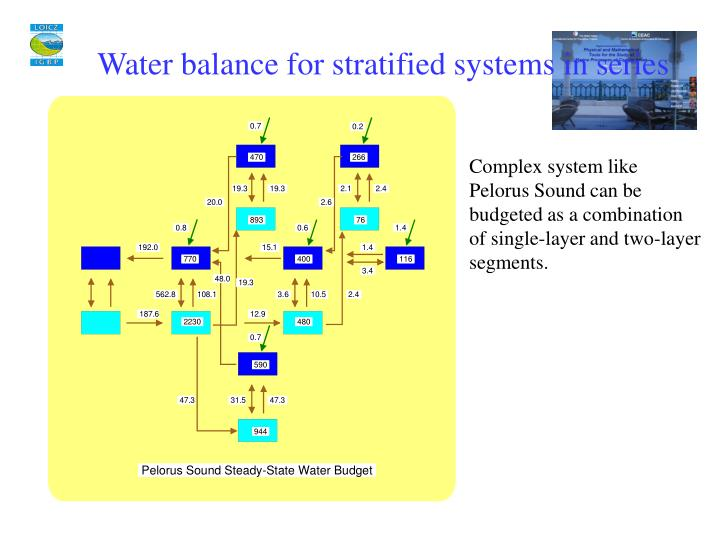 Water balance for stratified systems in series