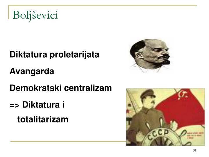 Boljševici