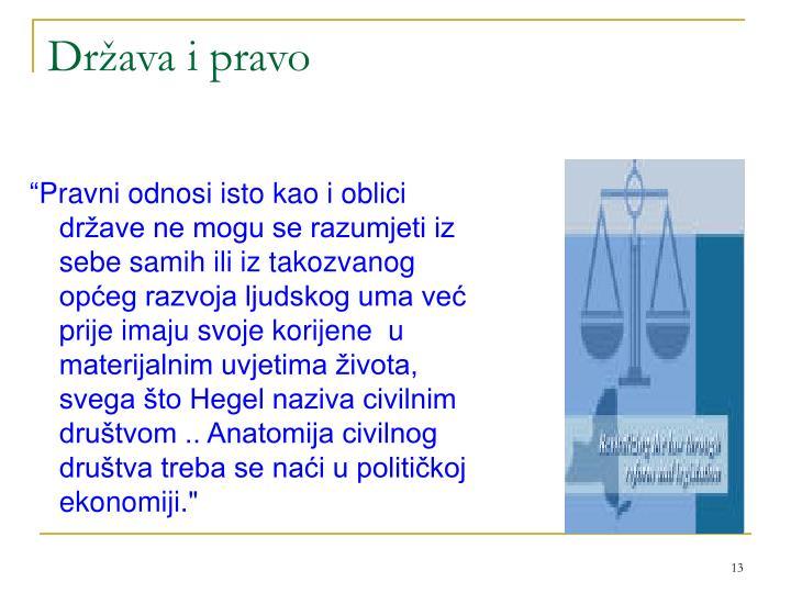 Država i pravo
