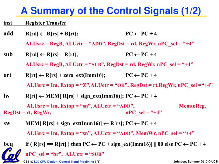 A Summary of the Control Signals (1/2)