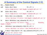 a summary of the control signals 1 2