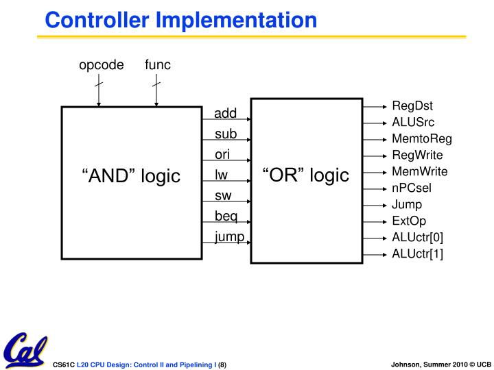 Controller Implementation