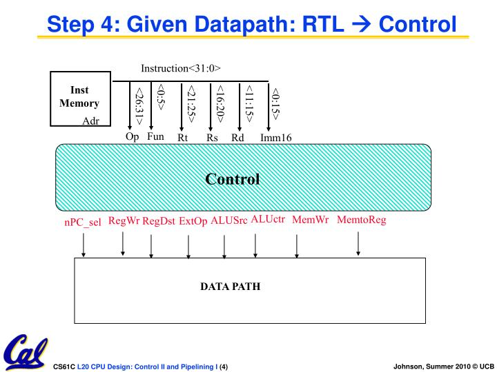 Step 4: Given Datapath: RTL