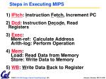 steps in executing mips