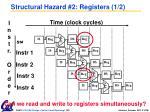 structural hazard 2 registers 1 2