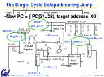 the single cycle datapath during jump