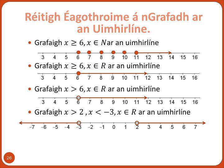 Réitigh Éagothroime á nGrafadh ar an Uimhirlíne.