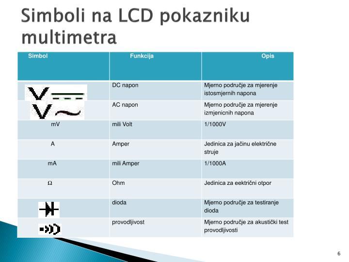 Simboli na LCD pokazniku multimetra