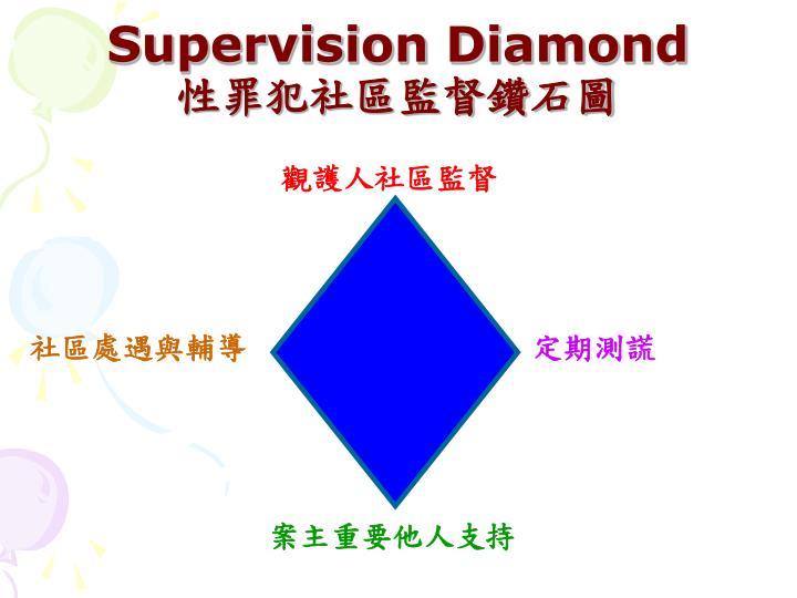 Supervision Diamond