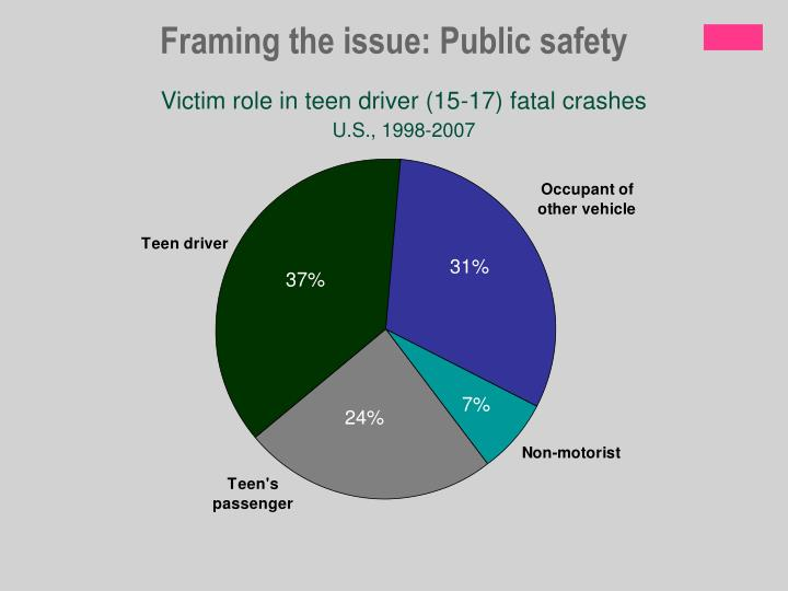 Framing the issue: Public safety