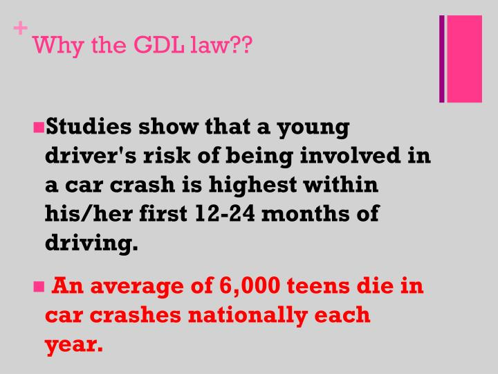 Why the GDL law??