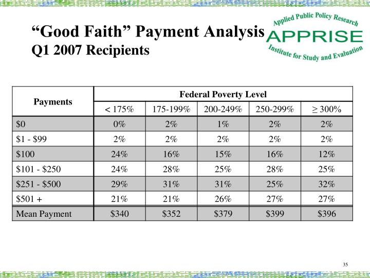 """Good Faith"" Payment Analysis"