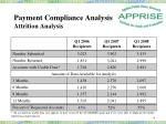 payment compliance analysis attrition analysis