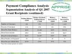 payment compliance analysis segmentation analysis of q1 2007 grant recipients continued