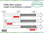 utility data analysis sample group definitions continued