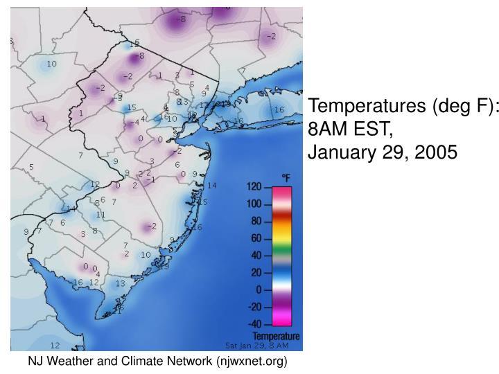 Temperatures (deg F):
