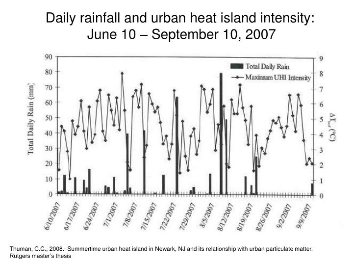 Daily rainfall and urban heat island intensity: