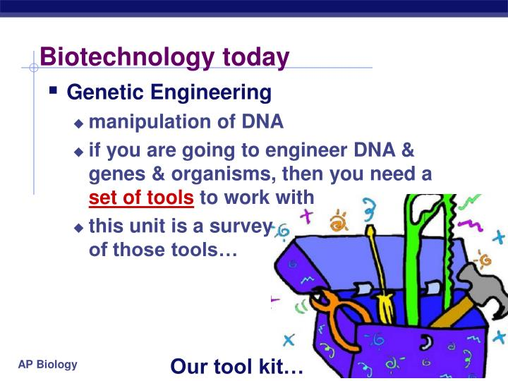 Biotechnology today