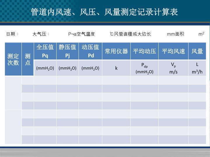 管道内风速、风压、风量测定记录计算表