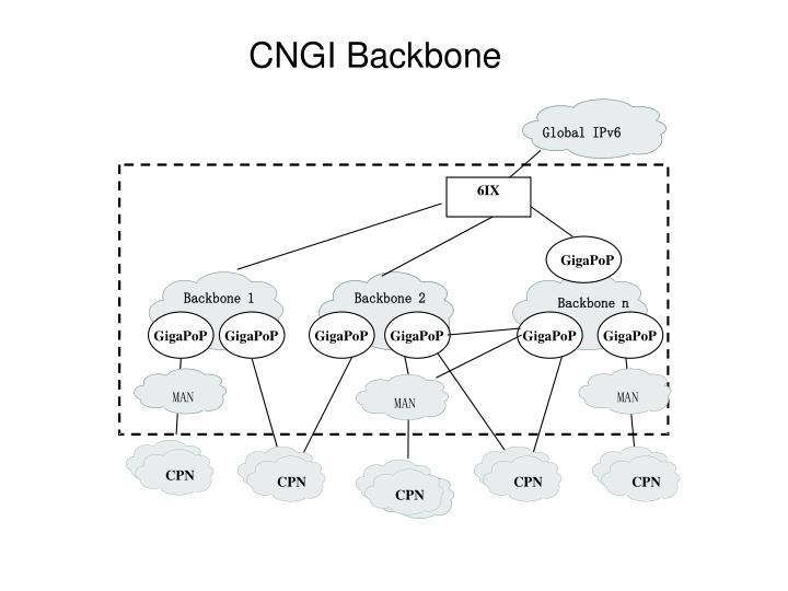 Global IPv6