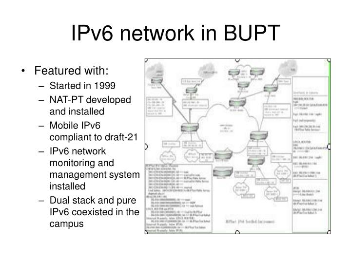 IPv6 network in BUPT