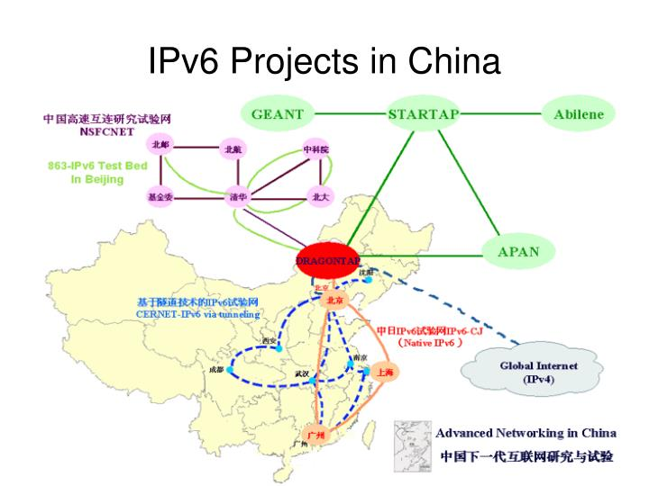 IPv6 Projects in China