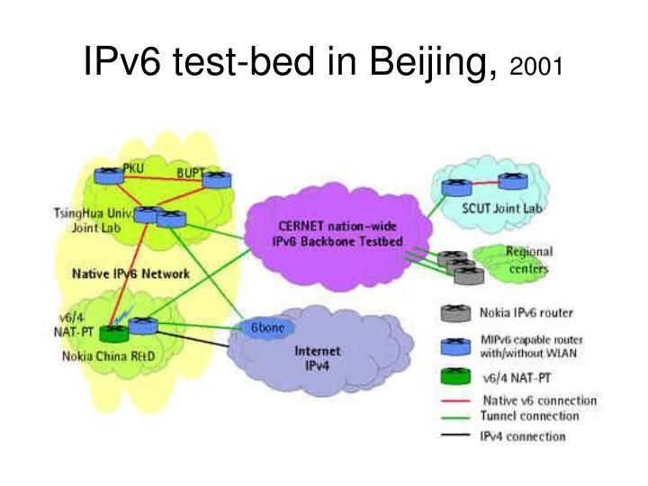 IPv6 test-bed in Beijing,