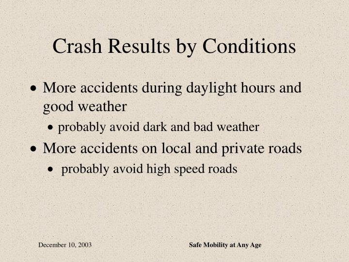 Crash Results by Conditions