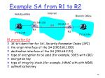 example sa from r1 to r2