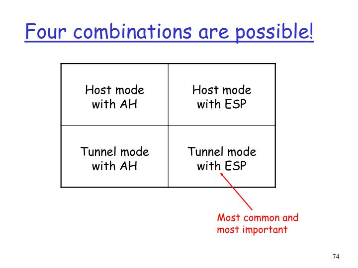 Four combinations are possible!