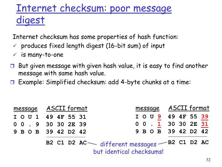 Internet checksum: poor message digest