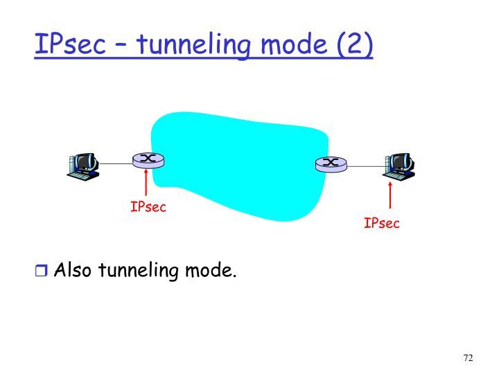 IPsec – tunneling mode (2)