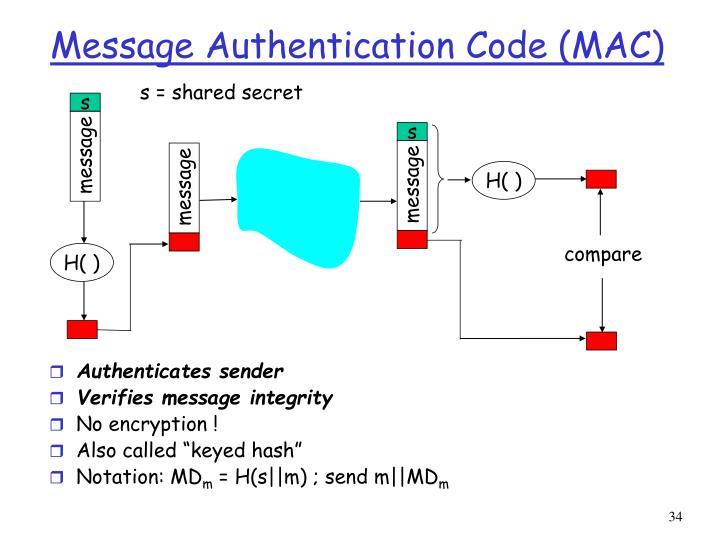 s = shared secret