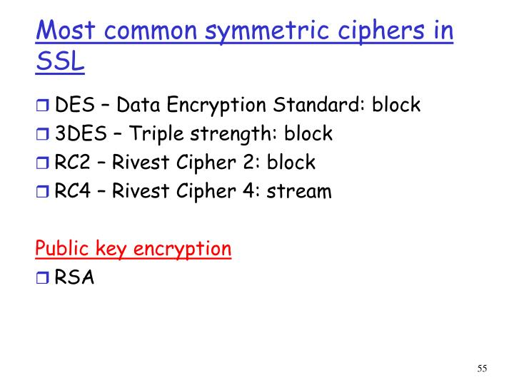 Most common symmetric ciphers in SSL
