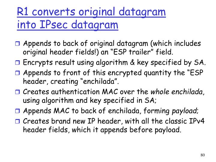 R1 converts original datagram