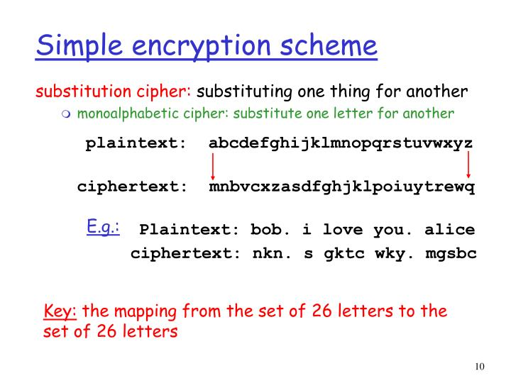 Simple encryption scheme