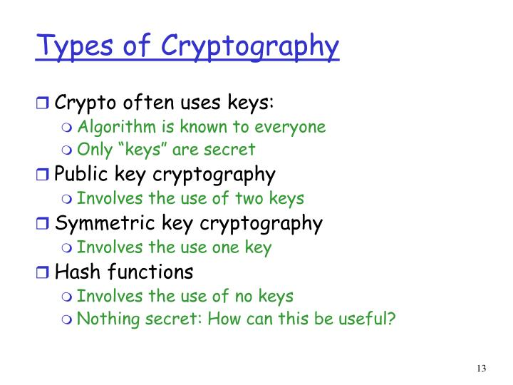 Types of Cryptography