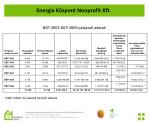 energia k zpont nonprofit kft1