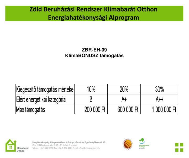 Zöld Beruházási Rendszer Klímabarát Otthon