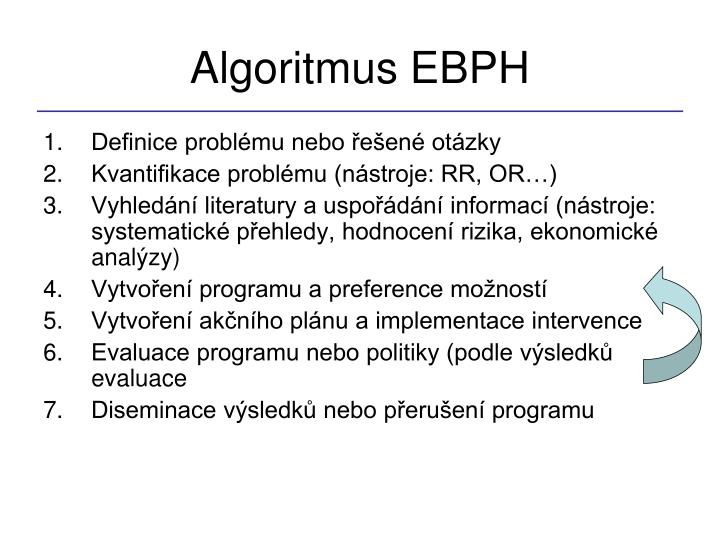 Algoritmus EBPH