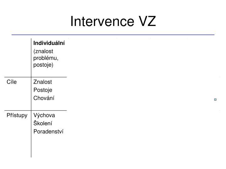 Intervence VZ