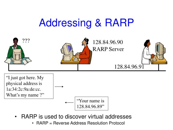 Addressing & RARP