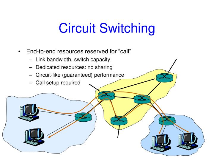 Circuit Switching