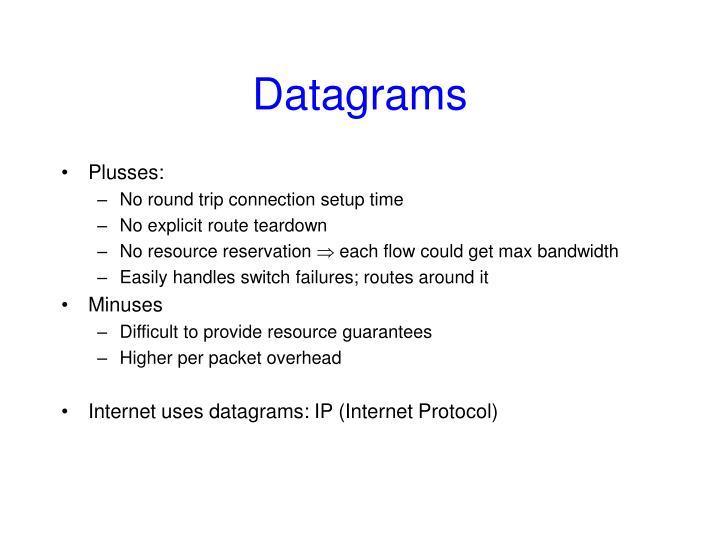 Datagrams