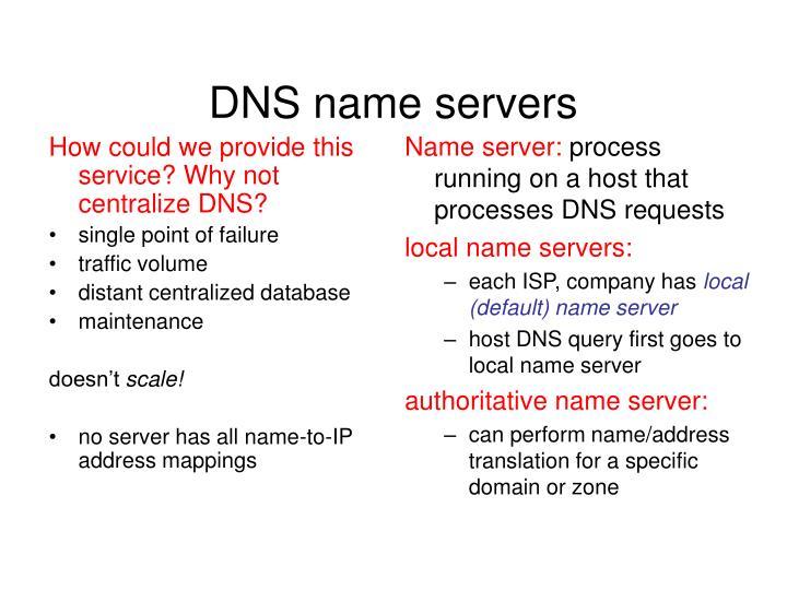 Name server: