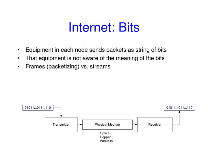 Internet: Bits