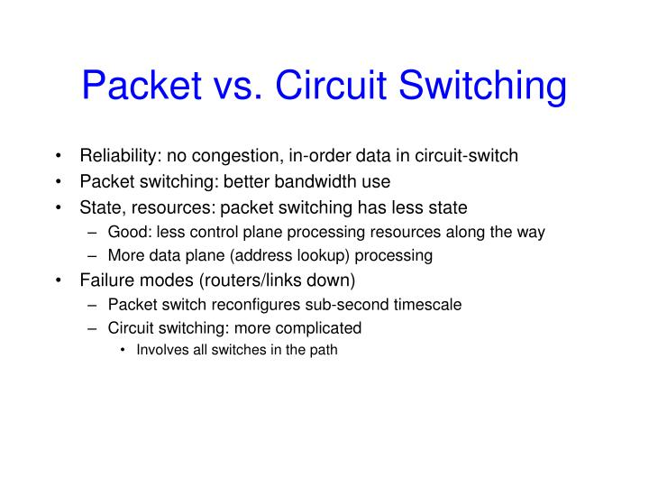 Packet vs. Circuit Switching