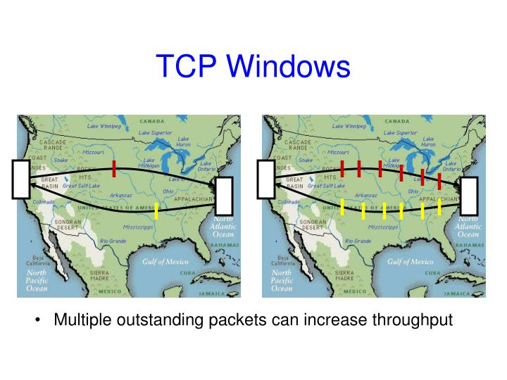 TCP Windows