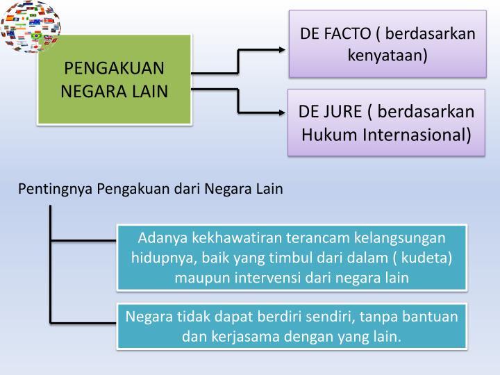 DE FACTO ( berdasarkan kenyataan)