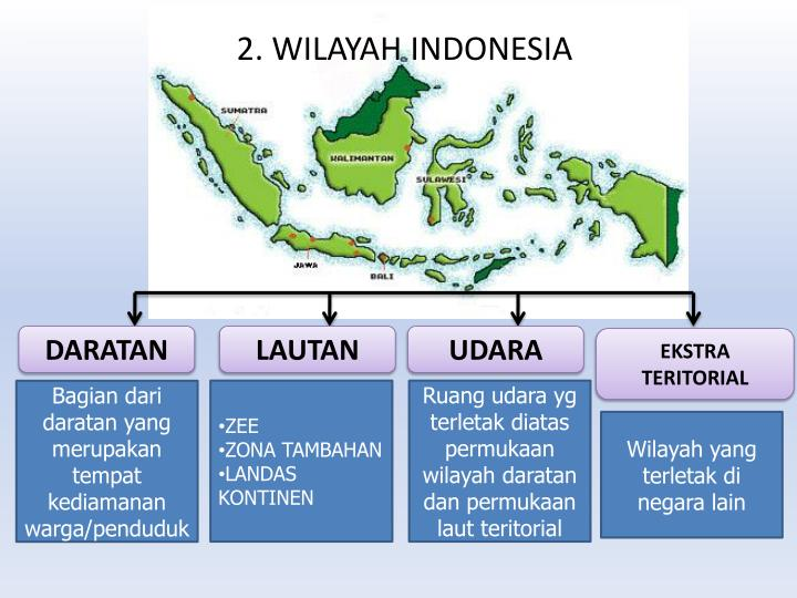2. WILAYAH INDONESIA